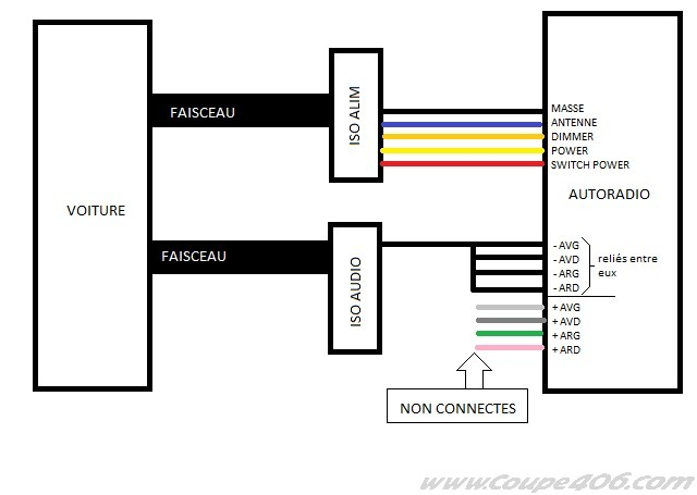 voir le sujet encore un probl me de branchement d 39 autoradio. Black Bedroom Furniture Sets. Home Design Ideas