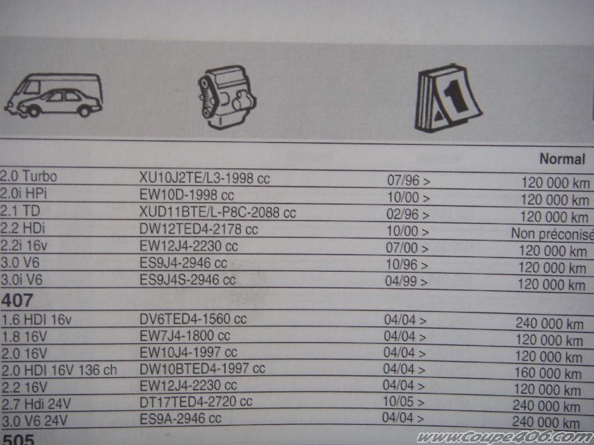 pompe hpi catalogue